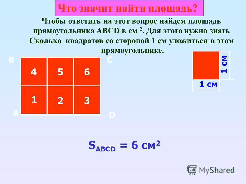 Что значит найти площадь? Чтобы ответить на этот вопрос найдем площадь прямоугольника ABCD в см 2. Для этого нужно знать Сколько квадратов со стороной 1 см уложиться в этом прямоугольнике. А ВС D 1 см 23 456 S ABCD = 6 см 2 1
