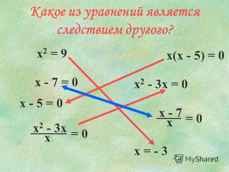 Какое из уравнений является следствием другого? х 2 = 9 х = - 3 х - 5 = 0 х(х - 5) = 0 х 2 - 3 х х = 0 х 2 - 3 х = 0 х - 7 х = 0 х - 7 = 0
