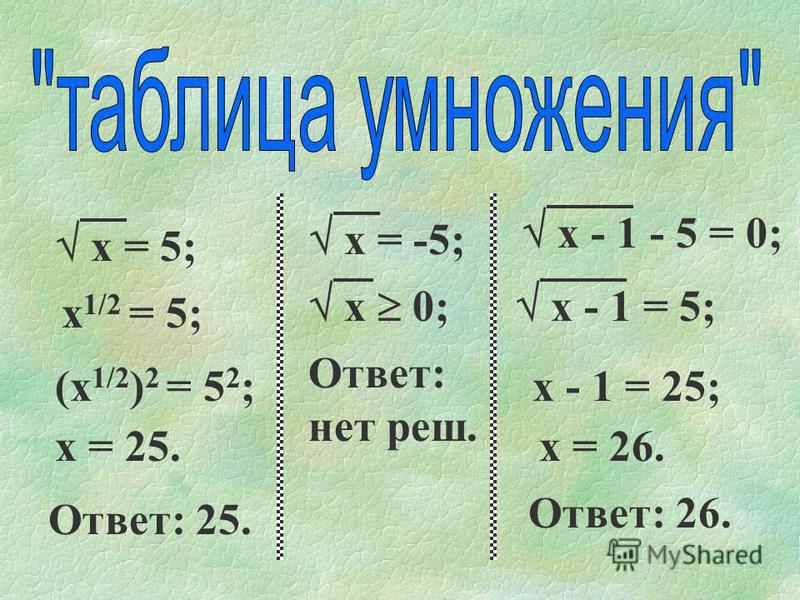 х = 5; х 1/2 = 5; (х 1/2 ) 2 = 5 2 ; х = 25. Ответ: 25. х = -5; х 0; Ответ: нет реш. х - 1 - 5 = 0; х - 1 = 5; х - 1 = 25; х = 26. Ответ: 26.