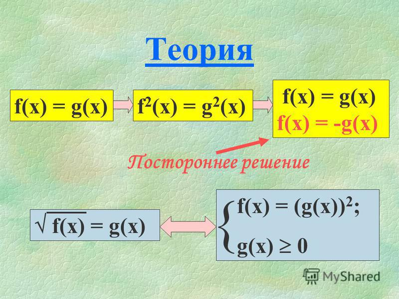 Теория f(x) = g(x)f 2 (x) = g 2 (x) f(x) = g(x) f(x) = -g(x) f(x) = g(x) f(x) = (g(x)) 2 ; g(x) 0 Постороннее решение {