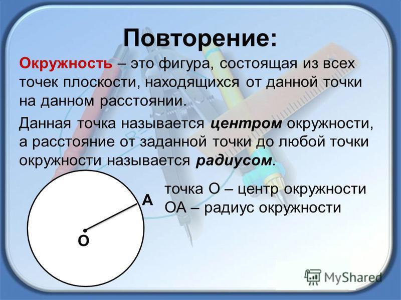 Повторение: Окружность – это фигура, состоящая из всех точек плоскости, находящихся от данной точки на данном расстоянии. Данная точка называется центром окружности, а расстояние от заданной точки до любой точки окружности называется радиусом. точка