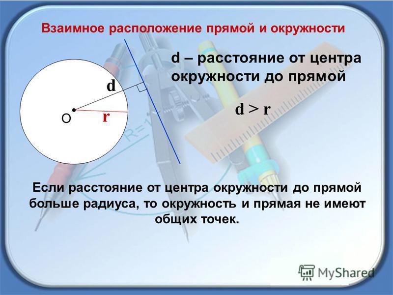 Взаимное расположение прямой и окружности О d r d – расстояние от центра окружности до прямой Если расстояние от центра окружности до прямой больше радиуса, то окружность и прямая не имеют общих точек. d > r