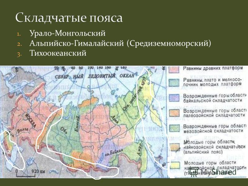 1. Урало-Монгольский 2. Альпийско-Гималайский (Средиземноморский) 3. Тихоокеанский 1 2 3