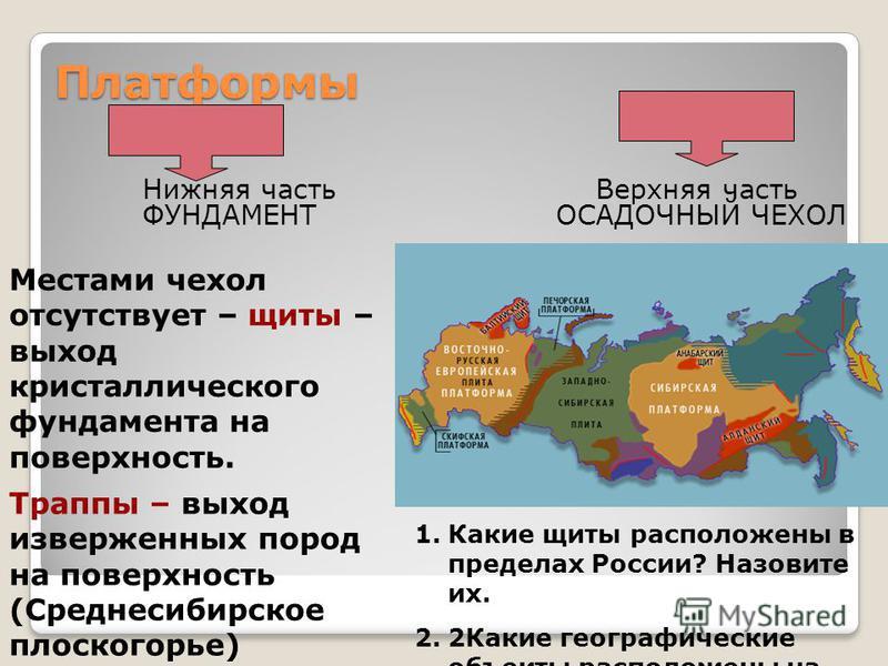 Платформы Нижняя часть Верхняя часть ФУНДАМЕНТ ОСАДОЧНЫЙ ЧЕХОЛ Местами чехол отсутствует – щиты – выход кристаллического фундамента на поверхность. Траппы – выход изверженных пород на поверхность (Среднесибирское плоскогорье) 1. Какие щиты расположен