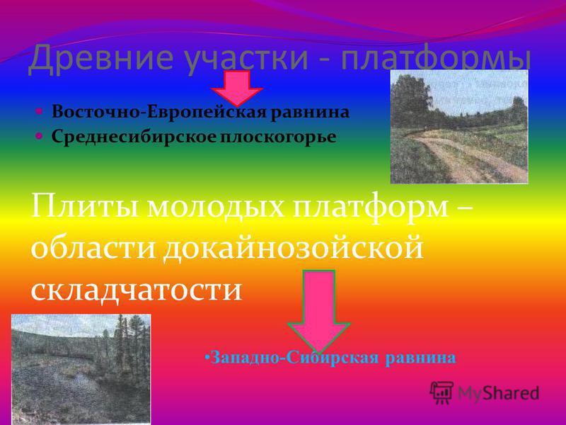 Древние участки - платформы Восточно-Европейская равнина Среднесибирское плоскогорье Плиты молодых платформ – области до кайнозойской складчатости Западно-Сибирская равнина