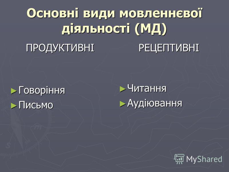 Основні види мовленнєвої діяльності (МД) ПРОДУКТИВНІ Говоріння Говоріння Письмо Письмо РЕЦЕПТИВНІ Читання Аудіювання