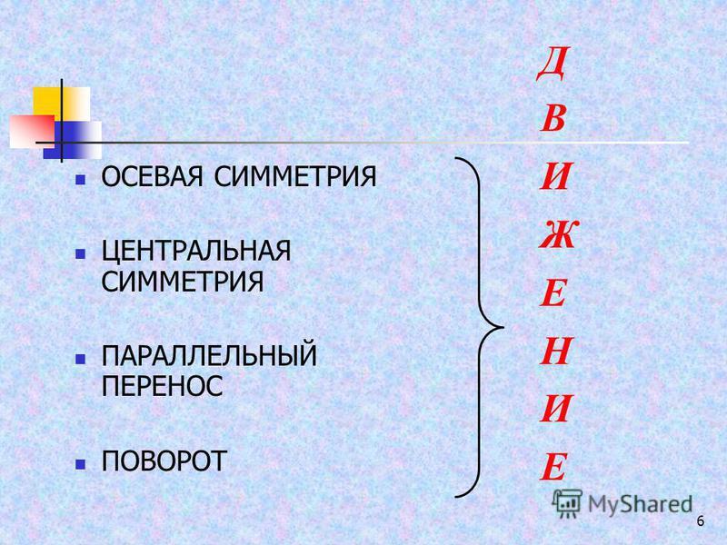 6 ОСЕВАЯ СИММЕТРИЯ ЦЕНТРАЛЬНАЯ СИММЕТРИЯ ПАРАЛЛЕЛЬНЫЙ ПЕРЕНОС ПОВОРОТ Д В И Ж Е Н И Е