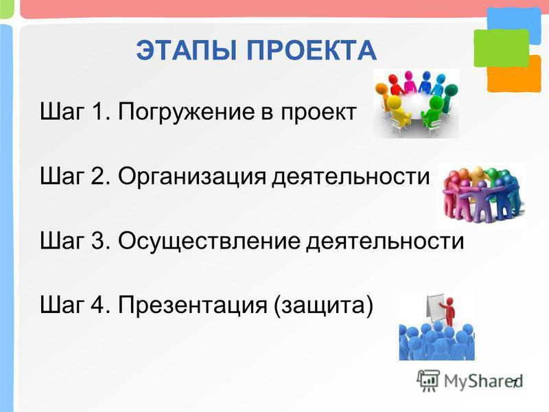 7 Шаг 1. Погружение в проект Шаг 2. Организация деятельности Шаг 3. Осуществление деятельности Шаг 4. Презентация (защита) ЭТАПЫ ПРОЕКТА