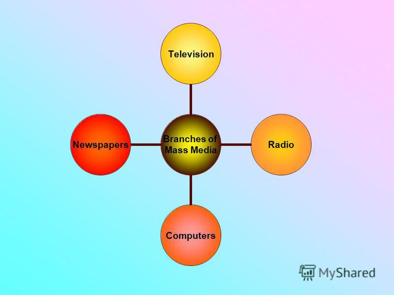 Branches of Mass Media TelevisionRadioComputersNewspapers