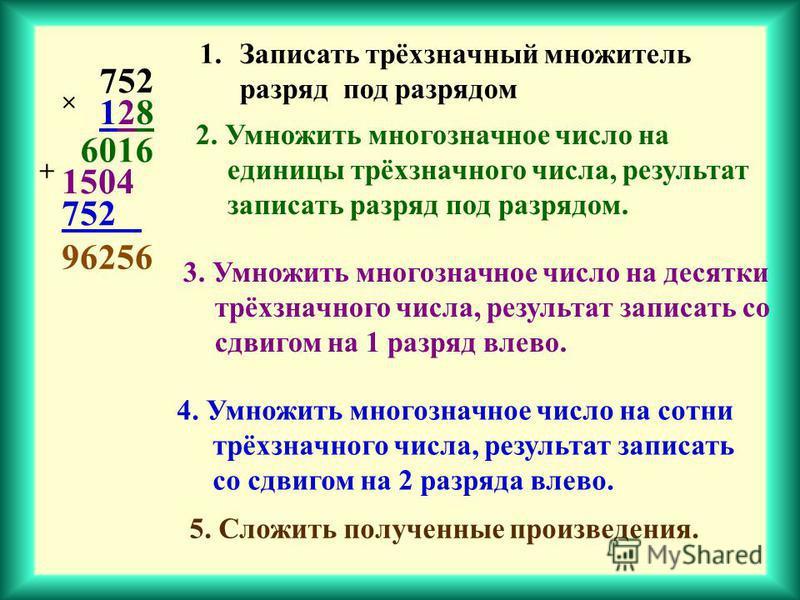 752 128128 6016 1504 752 96256 1. Записать трёхзначный множитель разряд под разрядом 2. Умножить многозначное число на единицы трёхзначного числа, результат записать разряд под разрядом. 3. Умножить многозначное число на десятки трёхзначного числа, р