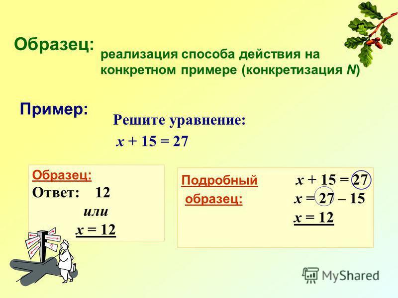 Образец: реализация способа действия на конкретном примере (конкретизация N) Решите уравнение: х + 15 = 27 Образец: Ответ: 12 или х = 12 Пример: Подробный х + 15 = 27 образец: х = 27 – 15 х = 12