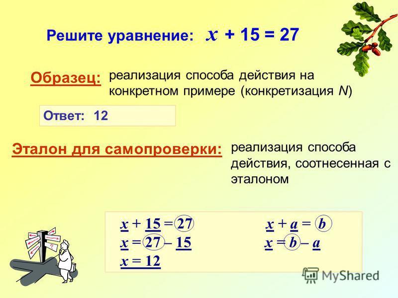 х + 15 = 27 x + а = b х = 27 – 15 x = b – a х = 12 Образец: реализация способа действия на конкретном примере (конкретизация N) Решите уравнение: х + 15 = 27 Ответ: 12 Эталон для самопроверки: реализация способа действия, соотнесенная с эталоном