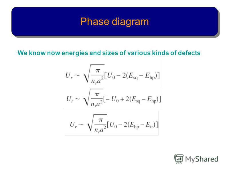 Phase diagram We know now energies and sizes of various kinds of defects