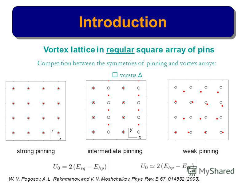 Introduction Vortex lattice in regular square array of pins strong pinningintermediate pinningweak pinning Competition between the symmetries of pinning and vortex arrays: versus Δ W. V. Pogosov, A. L. Rakhmanov, and V. V. Moshchalkov, Phys. Rev. B 6