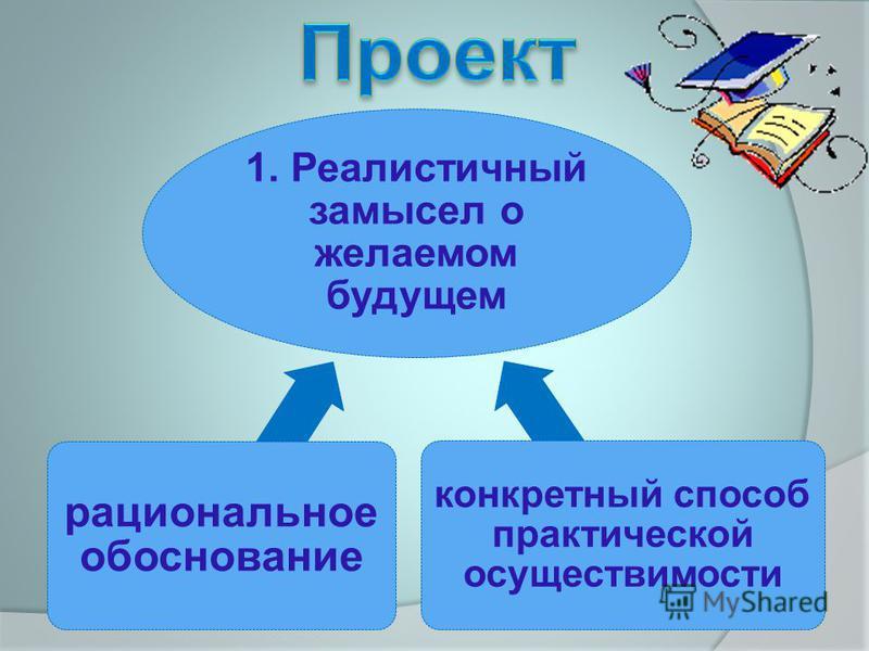 1. Реалистичный замысел о желаемом будущем рациональное обоснование конкретный способ практической осуществимости