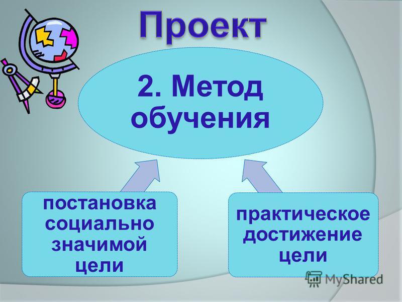 2. Метод обучения постановка социально значимой цели практическое достижение цели