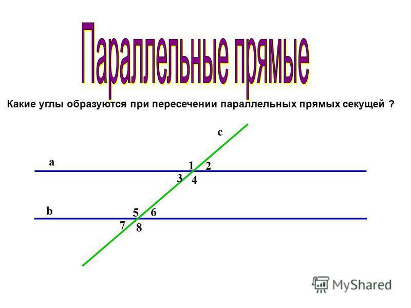 1 2 3 4 5 6 7 8 a b c Какие углы образуются при пересечении параллельных прямых секущей ?
