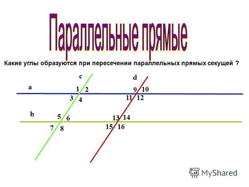 a b c d 1 2 3 4 5 6 7 8 9 10 1112 13 14 1516 Какие углы образуются при пересечении параллельных прямых секущей ?