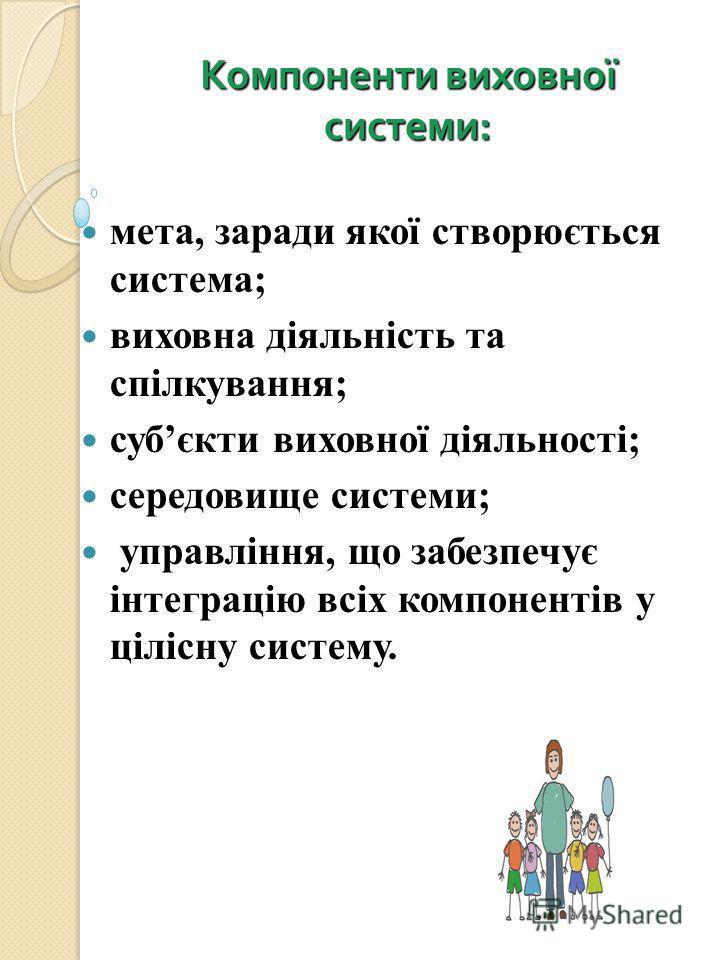 Компоненти виховної системи : мета, заради якої створюється система; мета, заради якої створюється система; виховна діяльність та спілкування; виховна діяльність та спілкування; субєкти виховної діяльності; субєкти виховної діяльності; середовище сис