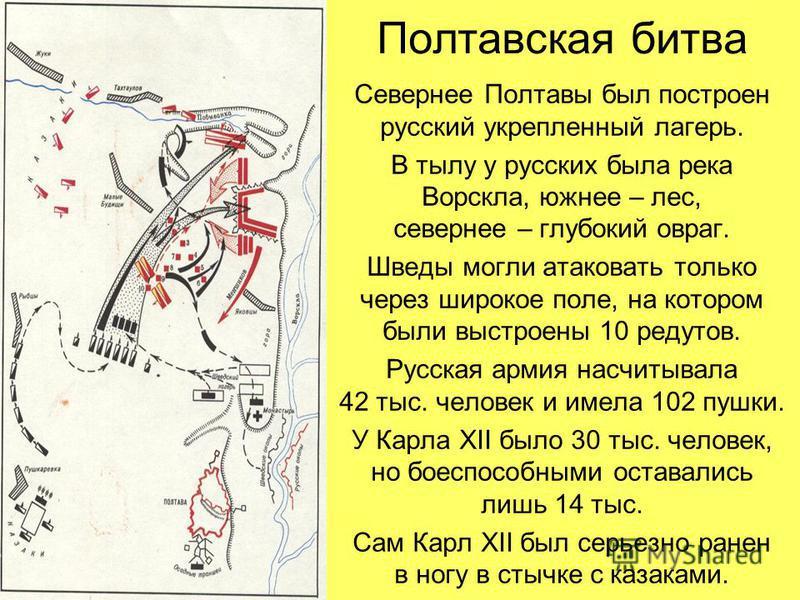 Полтавская битва Севернее Полтавы был построен русский укрепленный лагерь. В тылу у русских была река Ворскла, южнее – лес, севернее – глубокий овраг. Шведы могли атаковать только через широкое поле, на котором были выстроены 10 редутов. Русская арми