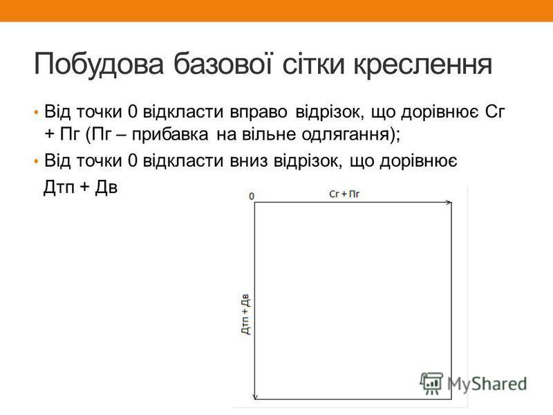 Побудова базової сітки креслення Від точки 0 відкласти вправо відрізок, що дорівнює Сг + Пг (Пг – прибавка на вільне одлягання); Від точки 0 відкласти вниз відрізок, що дорівнює Дтп + Дв