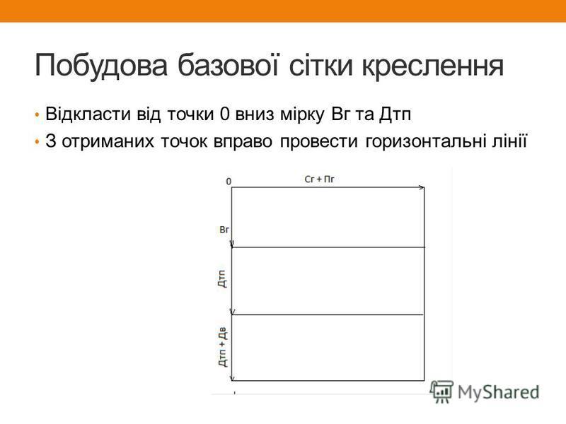 Побудова базової сітки креслення Відкласти від точки 0 вниз мірку Вг та Дтп З отриманих точок вправо провести горизонтальні лінії
