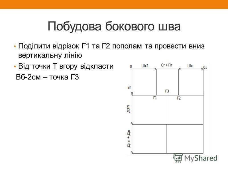 Побудова бокового шва Поділити відрізок Г1 та Г2 пополам та провести вниз вертикальну лінію Від точки Т вгору відкласти Вб-2см – точка Г3