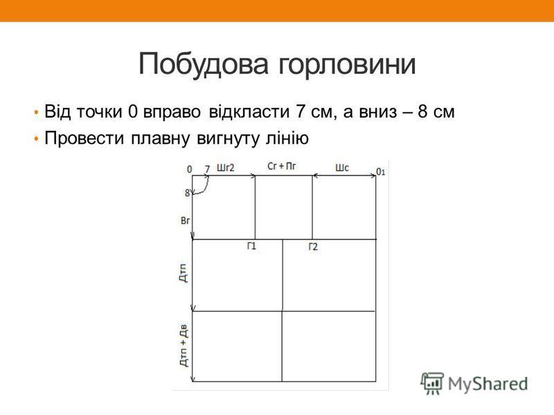 Побудова горловини Від точки 0 вправо відкласти 7 см, а вниз – 8 см Провести плавну вигнуту лінію