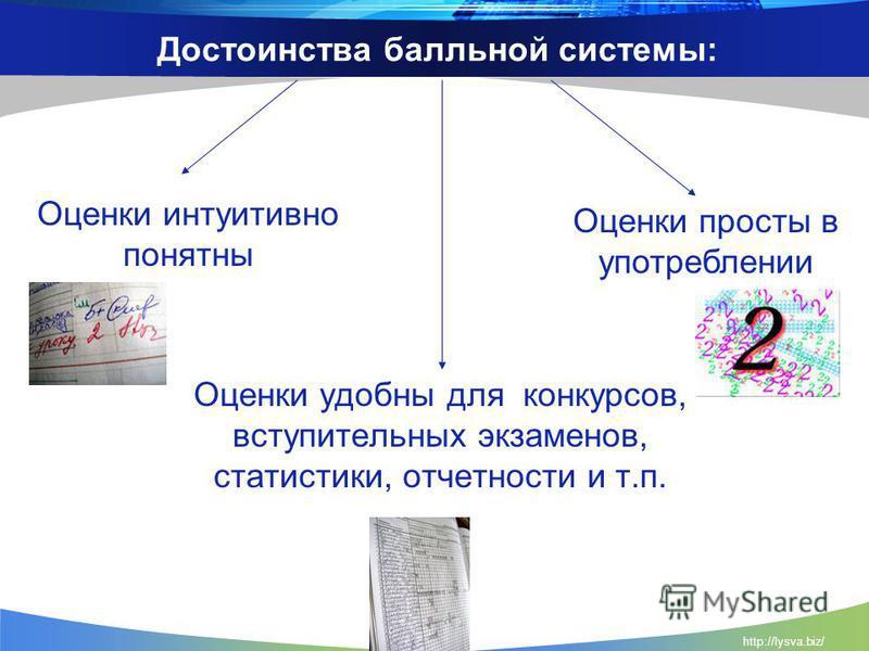 http://lysva.biz/ Достоинства балльной системы: Оценки удобны для конкурсов, вступительных экзаменов, статистики, отчетности и т.п. Оценки интуитивно понятны Оценки просты в употреблении