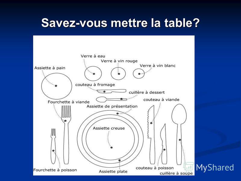 Savez-vous mettre la table?