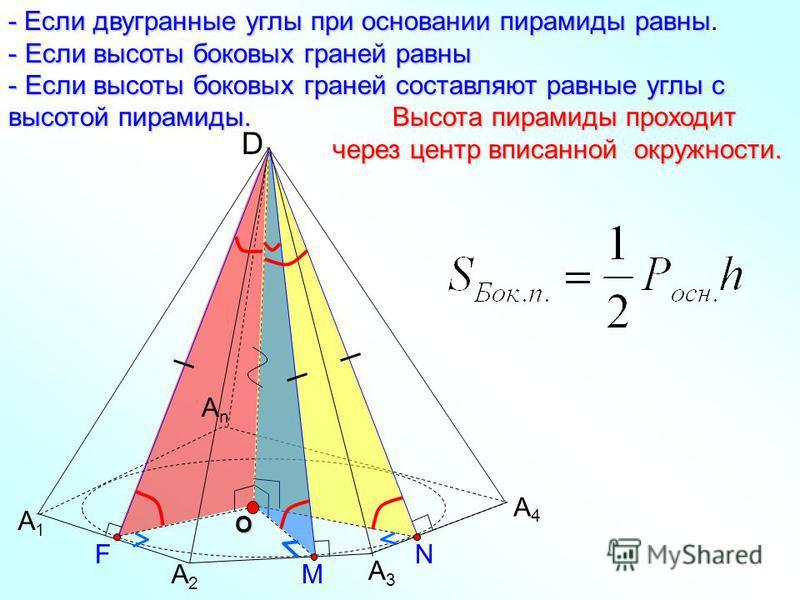 - Если двугранные углы при основании пирамиды равны - Если двугранные углы при основании пирамиды равны. - Если высоты боковых граней равны - Если высоты боковых граней составляют равные углы с высотой пирамиды. Высота пирамиды проходит через центр в
