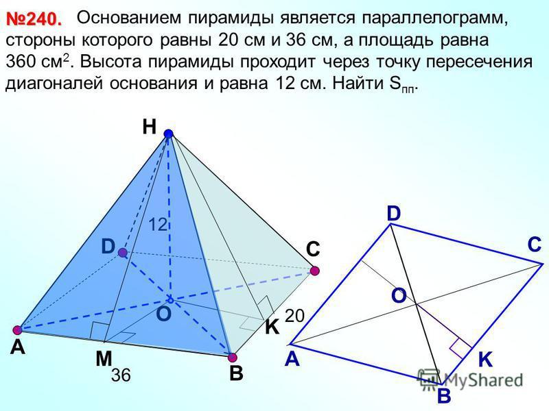 Основанием пирамиды является параллелограмм, стороны которого равны 20 см и 36 см, а площадь равна 360 см 2. Высота пирамиды проходит через точку пересечения диагоналей основания и равна 12 см. Найти S пп. D Н O А B 240. K С М А D С В О K 20 36 12