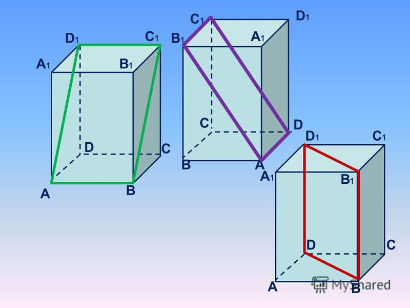 Міркуємо разом Яким прямим паралельні сторони перерізу прямокутного паралелепіпеда АВСDА 1 В 1 С 1 D 1, якщо його перерізом є прямокутник із сторонами: 1) AB i AD 1 ; 2) B 1 C 1 i C 1 D; 3) BD i BB 1. А В D1D1 А1А1 DС С1С1 В1В1