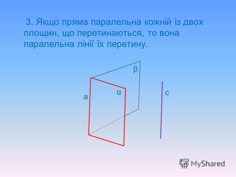 2. Якщо через кожну із двох паралельних прямих проведено площину, причому ці площини перетинаються, то їх лінія перетину паралельна кожній із даних прямих. β α в а