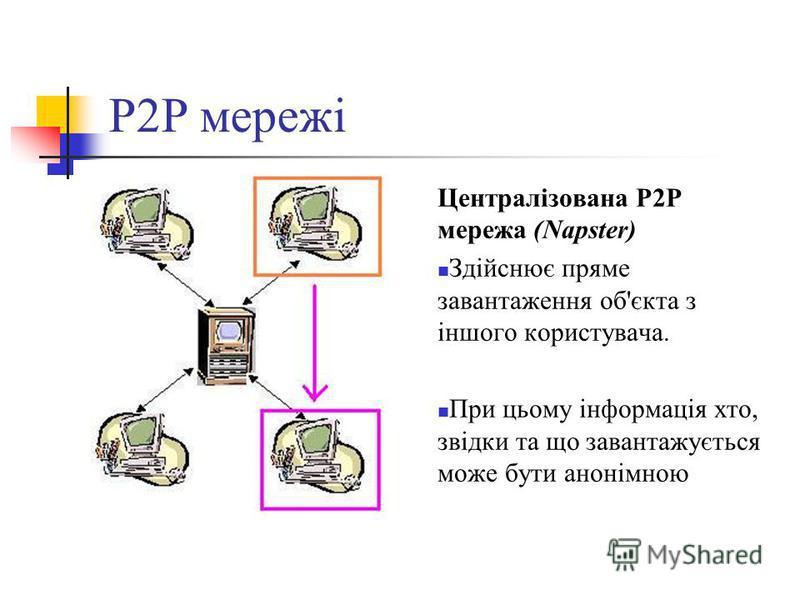P2P мережі Централізована P2P мережа (Napster) Здійснює пряме завантаження об'єкта з іншого користувача. При цьому інформація хто, звідки та що завантажується може бути анонімною
