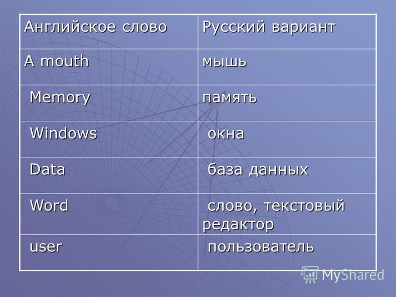 Английское слово Русский вариант A mouth мышь Memory Memoryпамять Windows Windows окна окна Data Data база данных база данных Word Word слово, текстовый редактор слово, текстовый редактор user user пользователь пользователь