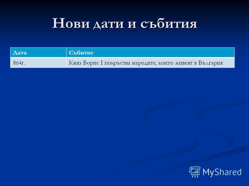 Нови дати и събития ДатаСъбитие 864г.Княз Борис І покръства народите, които живеят в България