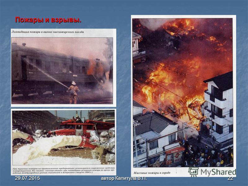 29.07.2015 автор Капитула В.П.22 Пожары и взрывы.