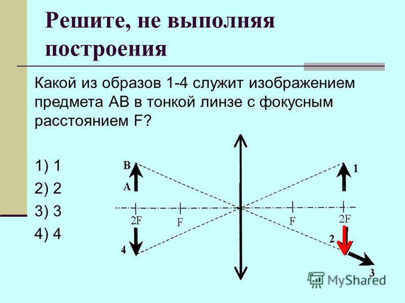 Решите, не выполняя построения Какой из образов 1-4 служит изображением предмета АВ в тонкой линзе с фокусным расстоянием F? 1) 1 2) 2 3) 3 4) 4
