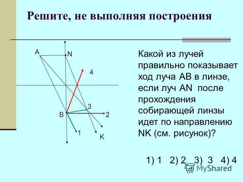 Решите, не выполняя построения Какой из лучей правильно показывает ход луча АВ в линзе, если луч АN после прохождения собирающей линзы идет по направлению NK (см. рисунок)? 1) 1 2) 2 3) 3 4) 4 А N K B 3 1 2 4
