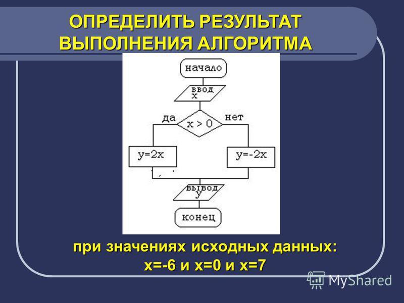 при значениях исходных данных: x=-6 и x=0 и x=7 ОПРЕДЕЛИТЬ РЕЗУЛЬТАТ ВЫПОЛНЕНИЯ АЛГОРИТМА