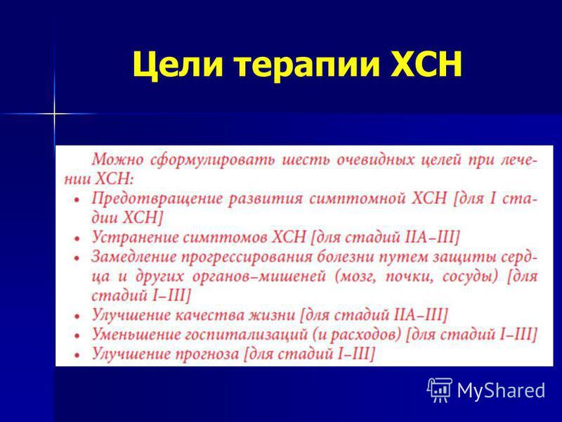 Цели терапии ХСН