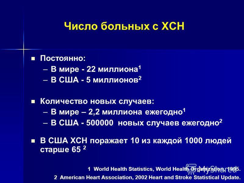1 World Health Statistics, World Health Organization, 1995. 2 American Heart Association, 2002 Heart and Stroke Statistical Update. Число больных с ХСН Постоянно: – –В мире - 22 миллиона 1 – –В США - 5 миллионов 2 Количество новых случаев: – –В мире