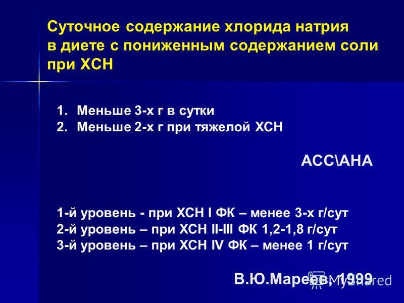 Суточное содержание хлорида натрия в диете с пониженным содержанием соли при ХСН 1. Меньше 3-х г в сутки 2. Меньше 2-х г при тяжелой ХСН АСС\АНА 1-й уровень - при ХСН I ФК – менее 3-х г/сут 2-й уровень – при ХСН II-III ФК 1,2-1,8 г/сут 3-й уровень –
