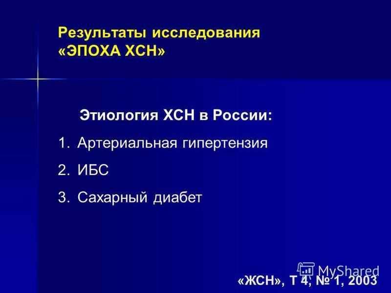 Этиология ХСН в России: 1. Артериальная гипертензия 2. ИБС 3. Сахарный диабет Результаты исследования «ЭПОХА ХСН» «ЖСН», Т 4, 1, 2003