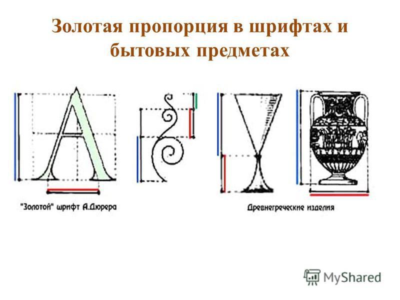 Золотая пропорция в шрифтах и бытовых предметах