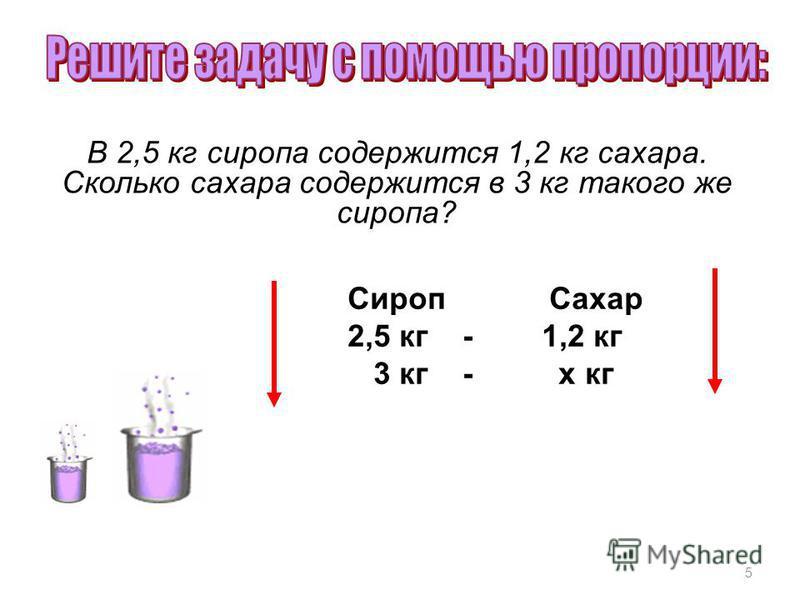 В 2,5 кг сиропа содержится 1,2 кг сахара. Сколько сахара содержится в 3 кг такого же сиропа? 5 Сироп Сахар 2,5 кг - 1,2 кг 3 кг - х кг