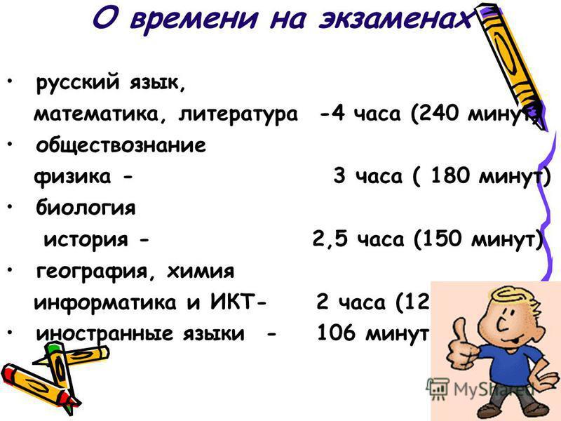 О времени на экзаменах русский язык, математика, литература -4 часа (240 минут) обществознание физика - 3 часа ( 180 минут) биология история - 2,5 часа (150 минут) география, химия информатика и ИКТ- 2 часа (120 минут) иностранные языки - 106 минут