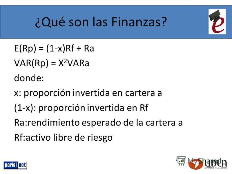 ¿Qué son las Finanzas? E(Rp) = (1-x)Rf + Ra VAR(Rp) = X 2 VARa donde: x: proporción invertida en cartera a (1-x): proporción invertida en Rf Ra:rendimiento esperado de la cartera a Rf:activo libre de riesgo