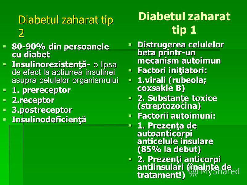 80-90% din persoanele cu diabet 80-90% din persoanele cu diabet Insulinorezistenţă- o lipsa de efect la actiunea insulinei asupra celulelor organismului Insulinorezistenţă- o lipsa de efect la actiunea insulinei asupra celulelor organismului 1. prere